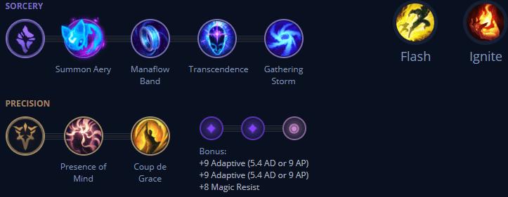 Mejores runas para Malzahar